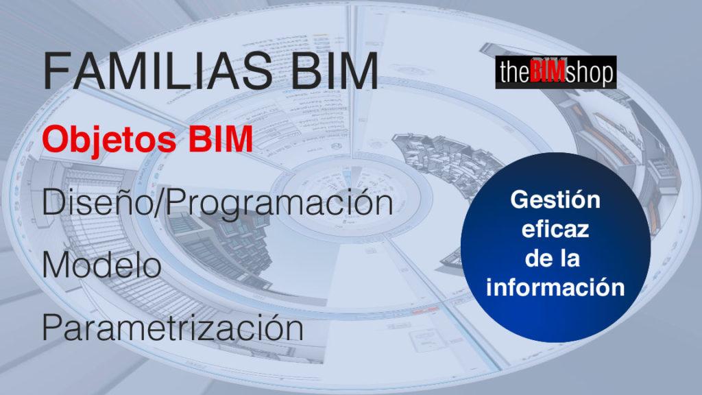Diseño, modelado y programación de Objetos BIM